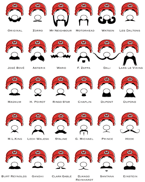 moustaches de Mario Bros