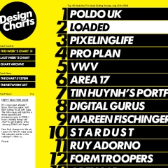 DesignCharts le Top 40 du webdesign