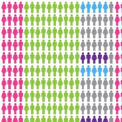 Photo : Twitter en 100 personnes : usages et pratiques