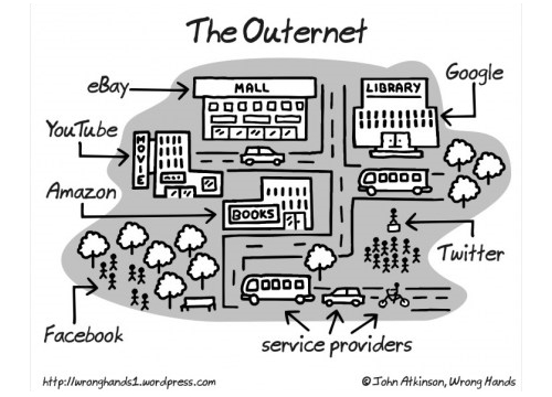 Image : The Outernet vu par John Atkinson